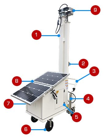 Solar Powered Mobile Cart Features