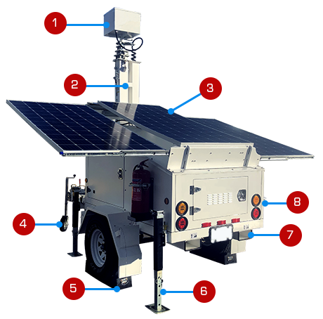 Solar Powered AL3500 Mobile Trailer Series Features