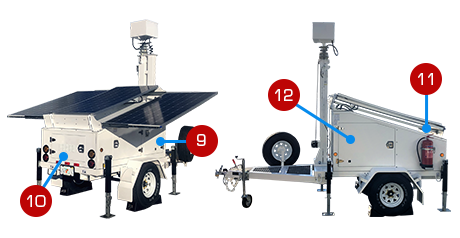 Solar Powered AL3500 Mobile Trailer Series Features (side view)