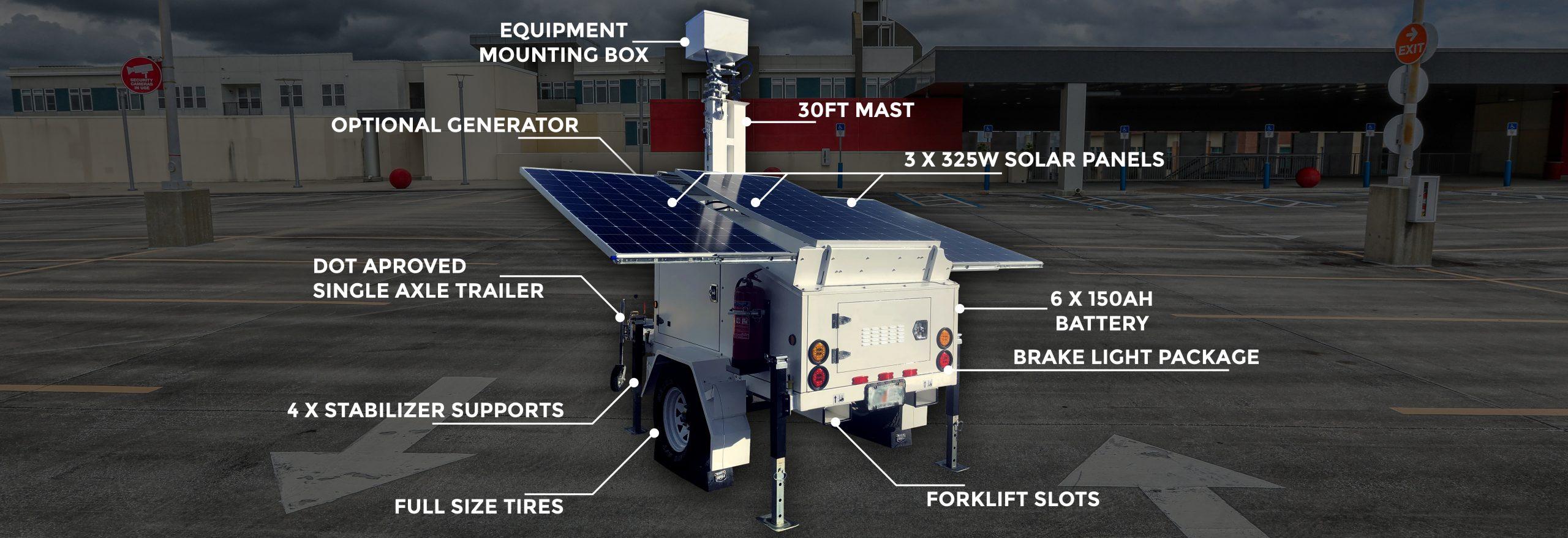 ArmorLogix Mobile Surveillance Trailer AL3500 Features
