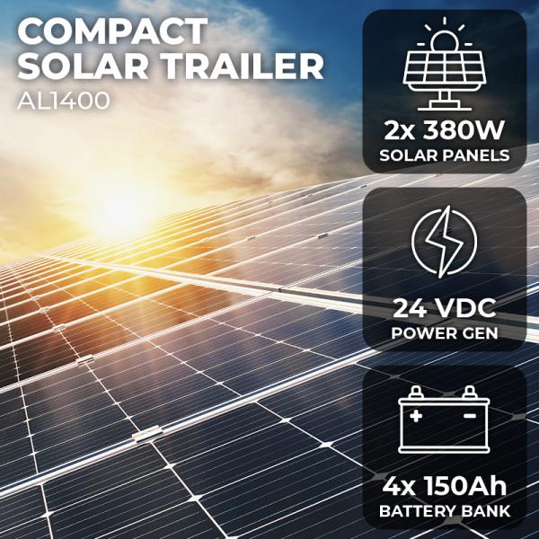 AL1400 - Solar Panel Features