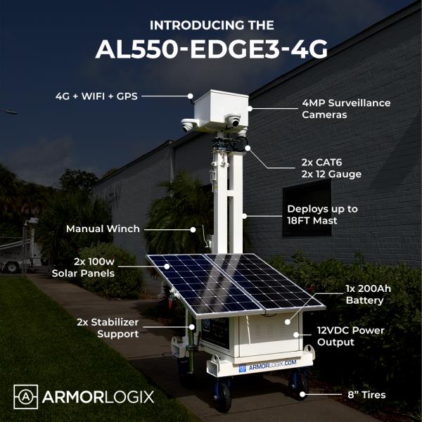 AL550 Callout Image SM